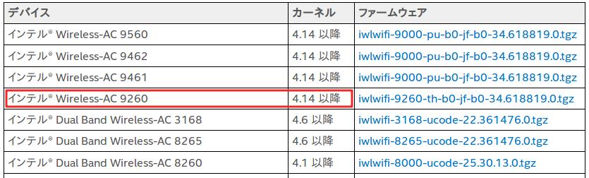 intel9260-kernel